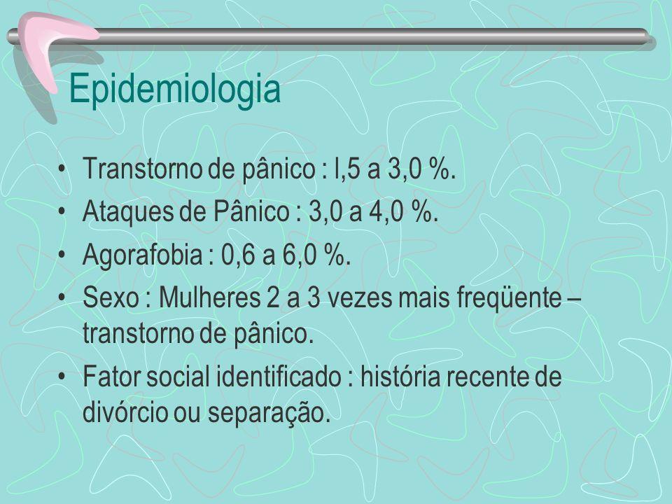 Epidemiologia Transtorno de pânico : l,5 a 3,0 %.
