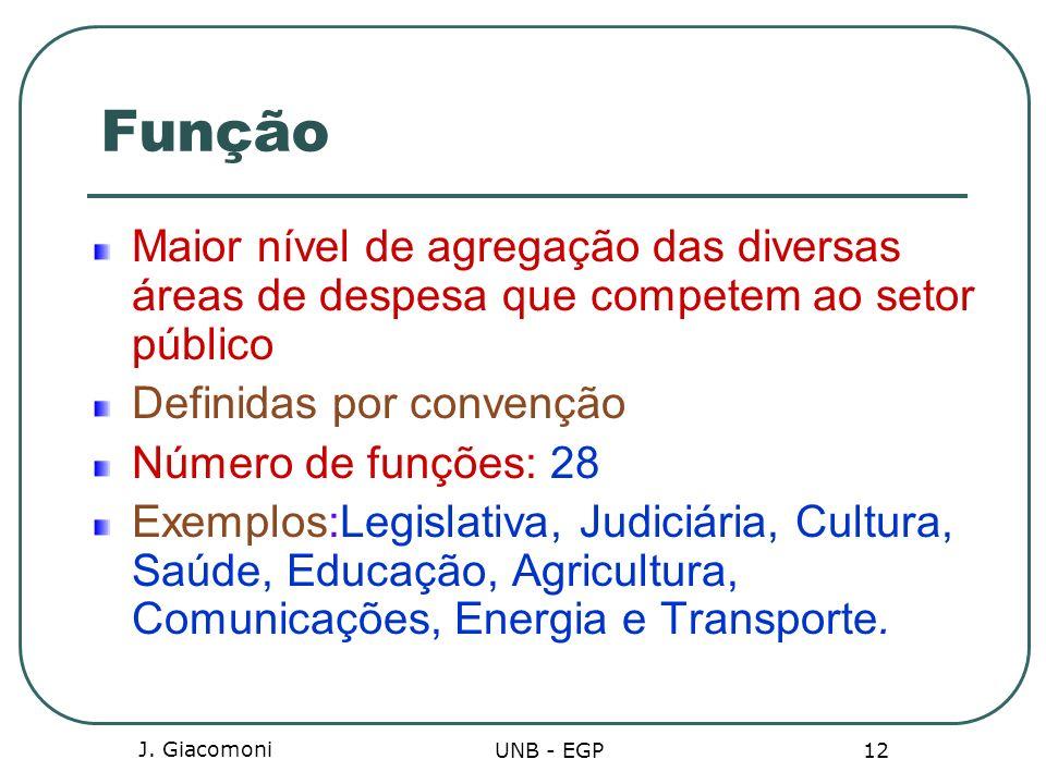 FunçãoMaior nível de agregação das diversas áreas de despesa que competem ao setor público. Definidas por convenção.