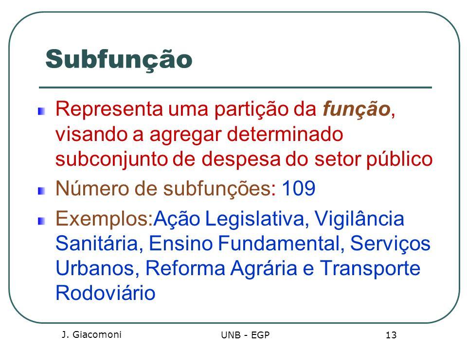Subfunção Representa uma partição da função, visando a agregar determinado subconjunto de despesa do setor público.