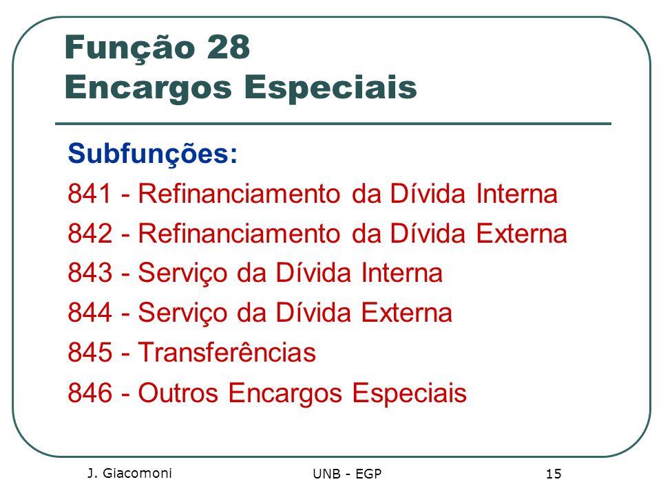 Função 28 Encargos Especiais