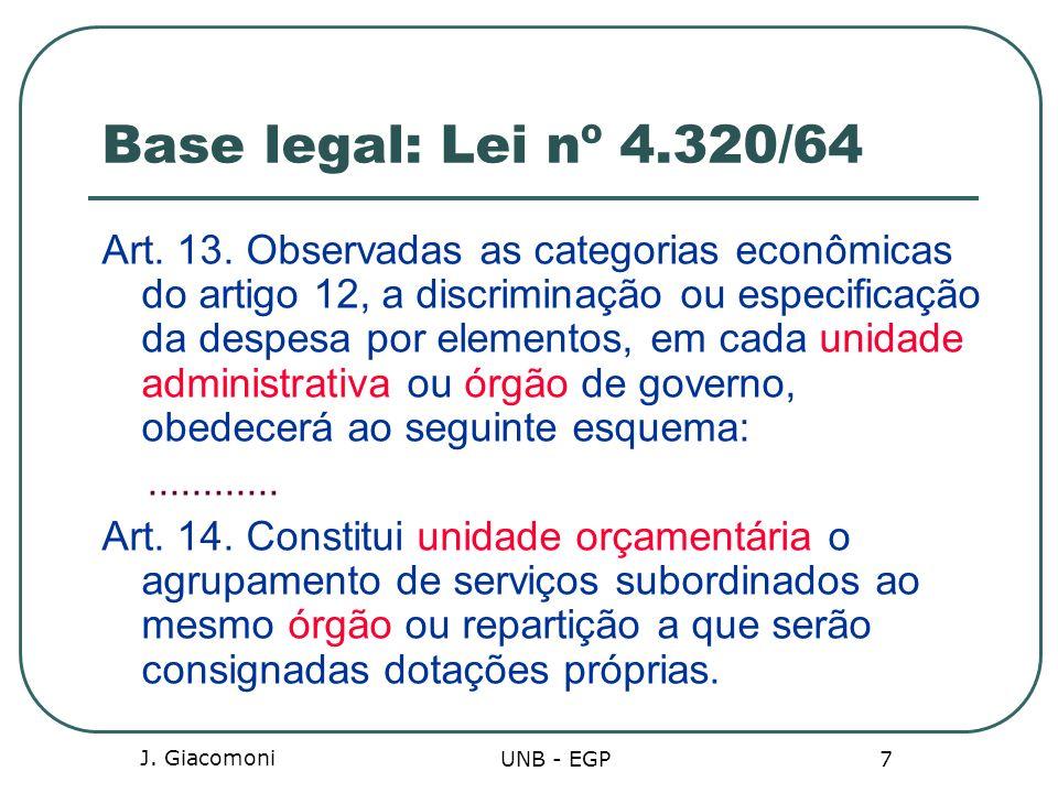 Base legal: Lei nº 4.320/64