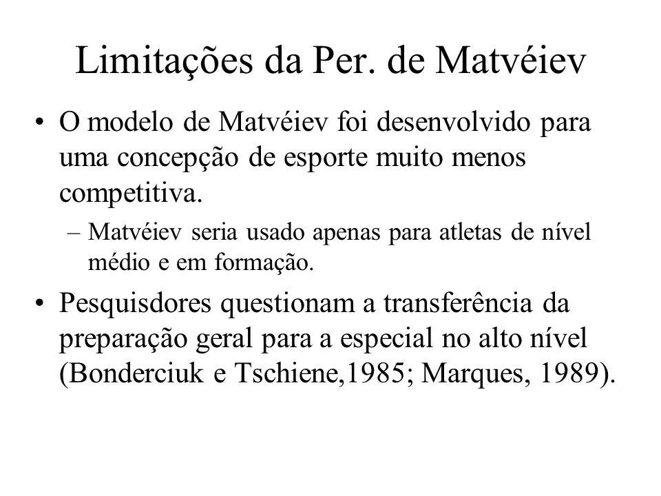 Limitações da Per. de Matvéiev