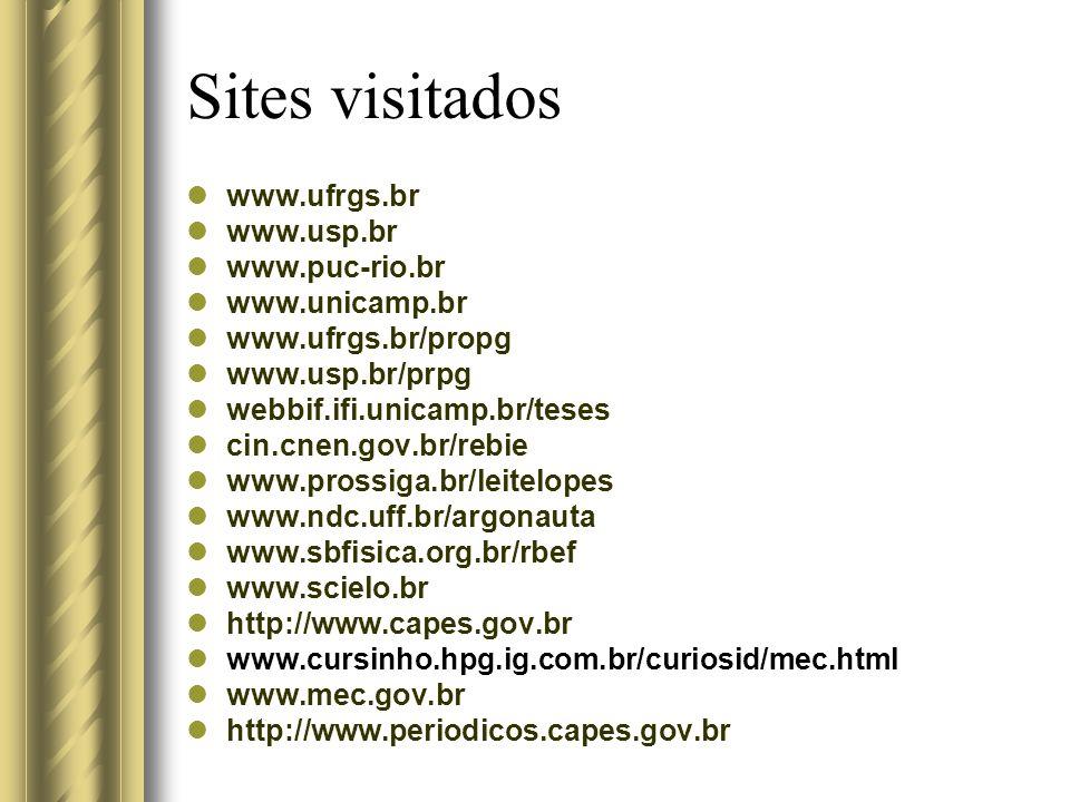 Sites visitados www.ufrgs.br www.usp.br www.puc-rio.br www.unicamp.br