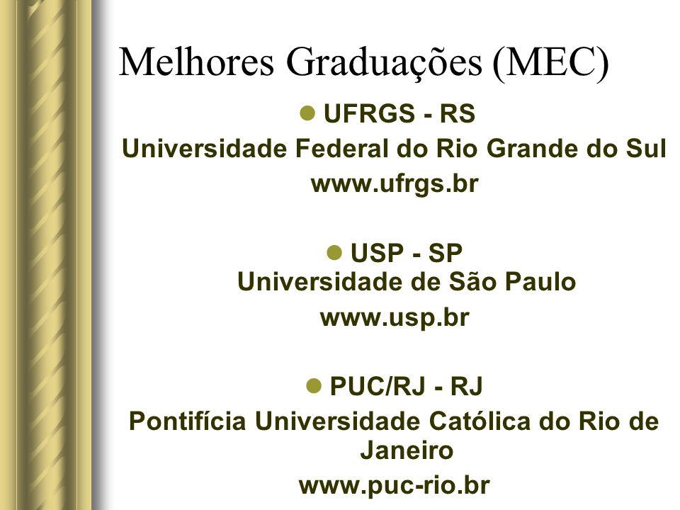 Melhores Graduações (MEC)