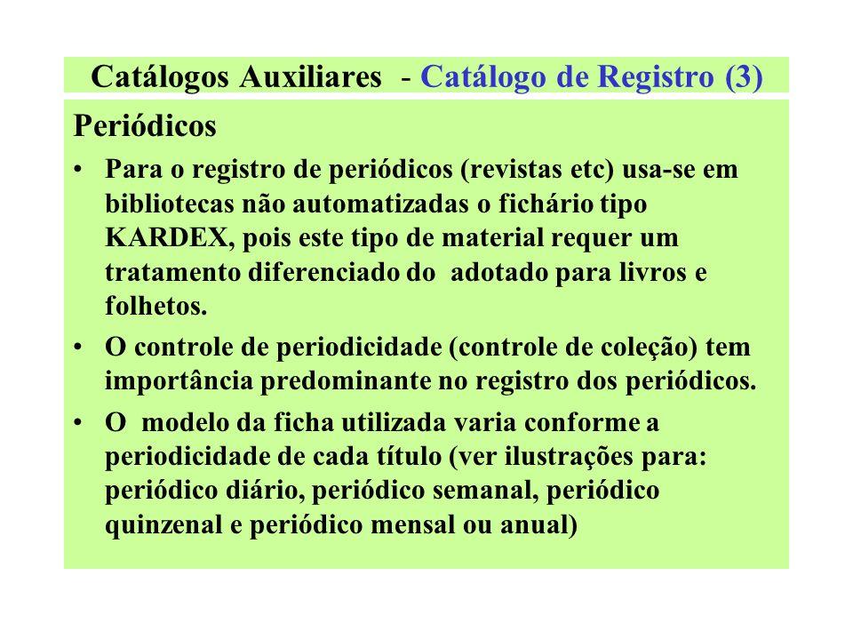 Catálogos Auxiliares - Catálogo de Registro (3)