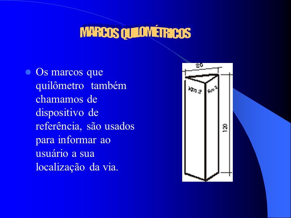 MARCOS QUILOMÉTRICOS