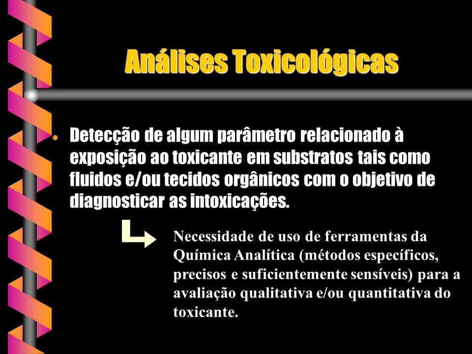Análises Toxicológicas