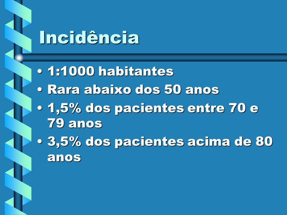 Incidência 1:1000 habitantes Rara abaixo dos 50 anos