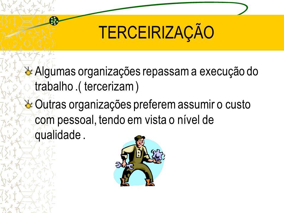 TERCEIRIZAÇÃOAlgumas organizações repassam a execução do trabalho .( tercerizam )