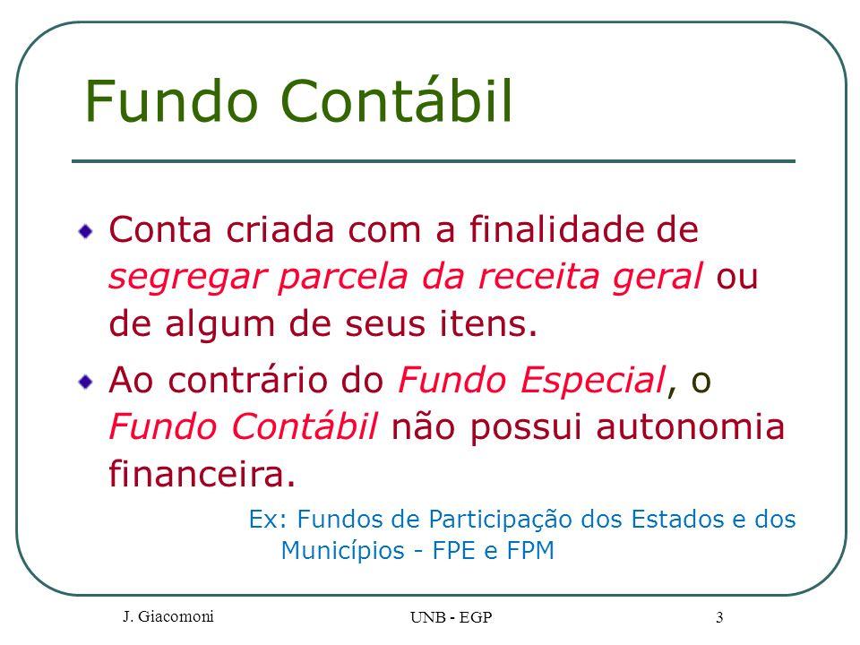 Fundo Contábil Conta criada com a finalidade de segregar parcela da receita geral ou de algum de seus itens.