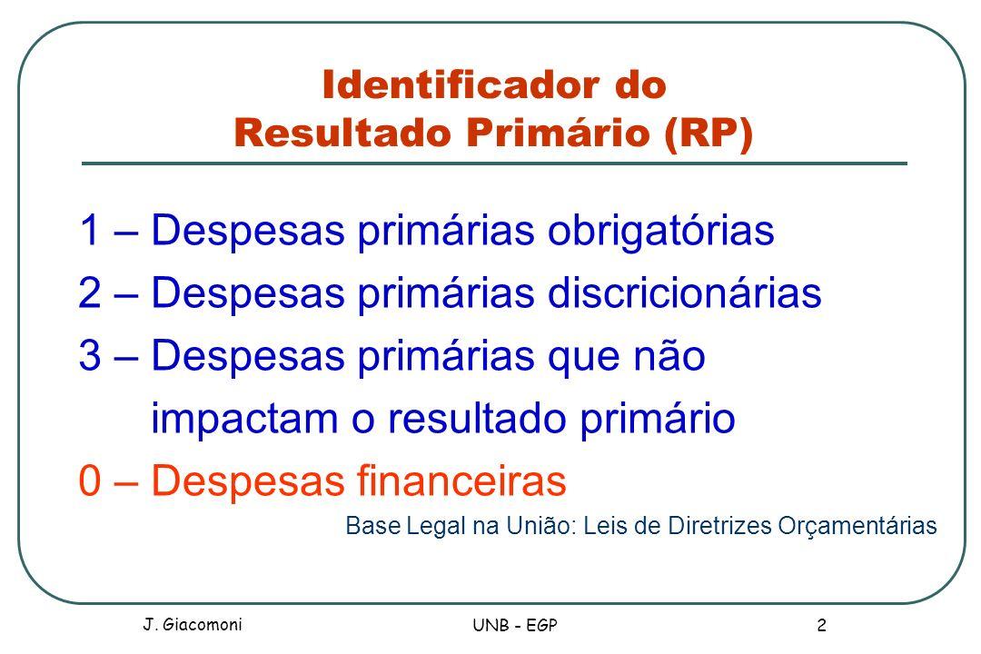 Identificador do Resultado Primário (RP)
