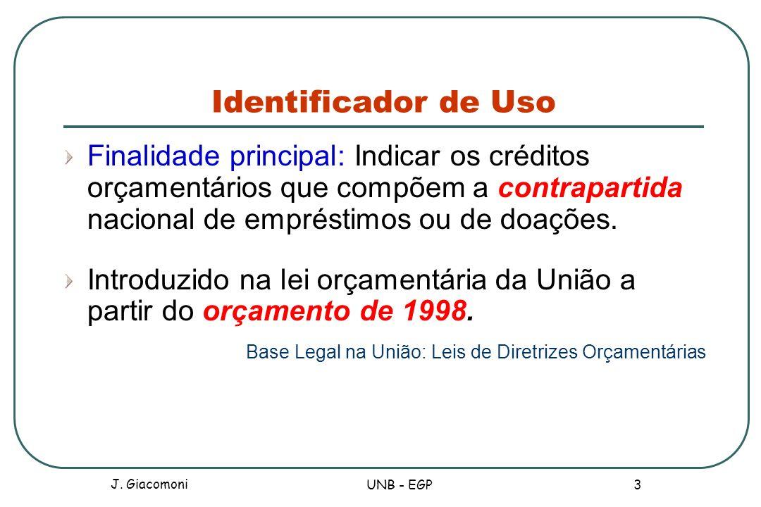 Identificador de Uso Finalidade principal: Indicar os créditos orçamentários que compõem a contrapartida nacional de empréstimos ou de doações.