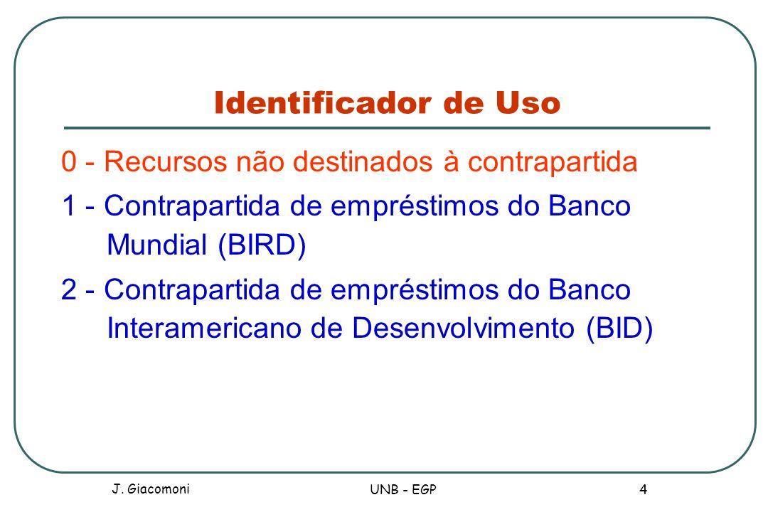 Identificador de Uso