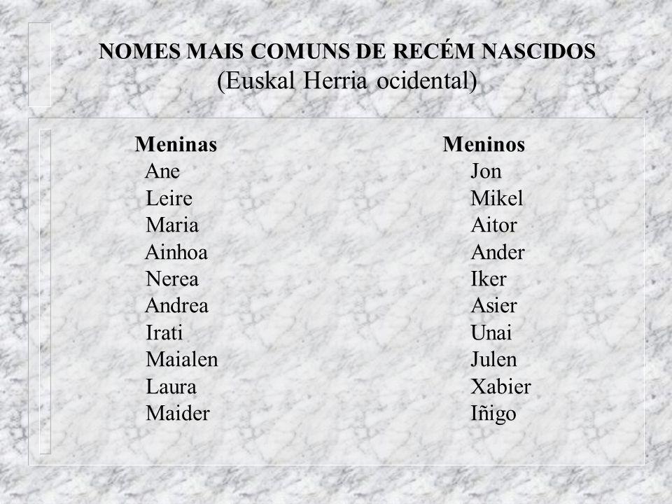 NOMES MAIS COMUNS DE RECÉM NASCIDOS (Euskal Herria ocidental)