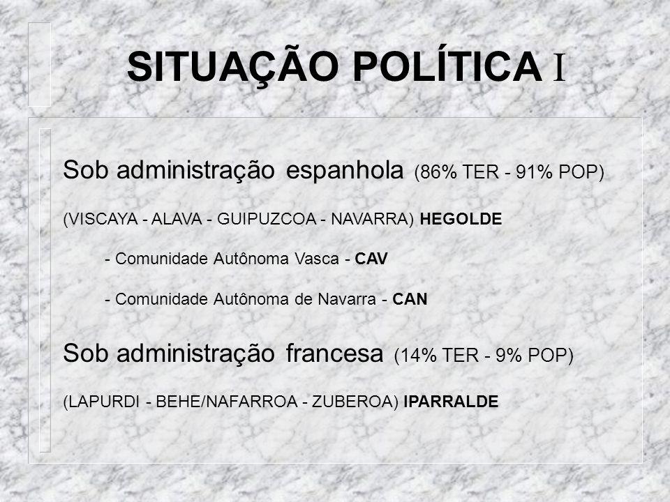 SITUAÇÃO POLÍTICA I Sob administração espanhola (86% TER - 91% POP)
