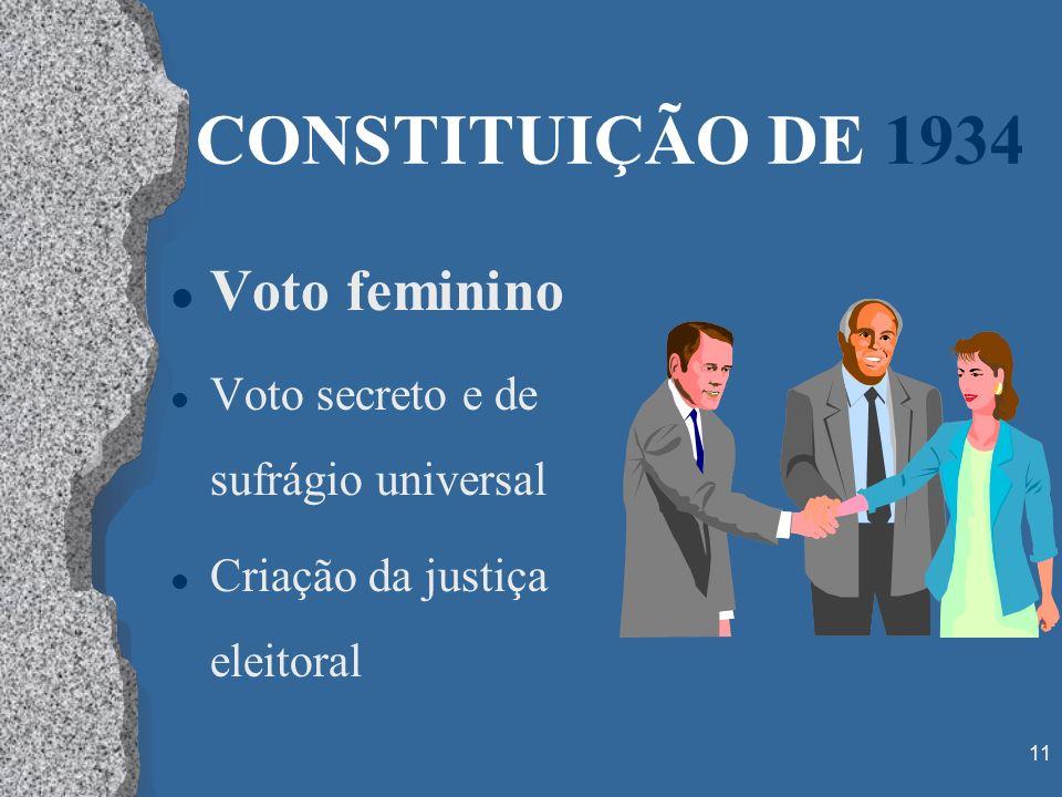 CONSTITUIÇÃO DE 1934 Voto feminino