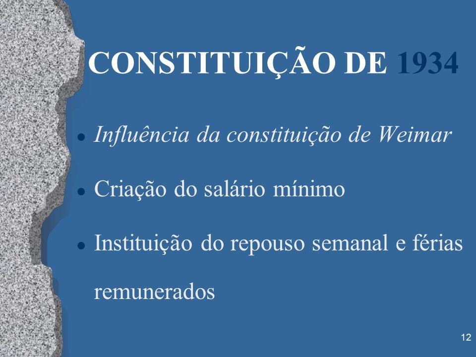 CONSTITUIÇÃO DE 1934 Influência da constituição de Weimar