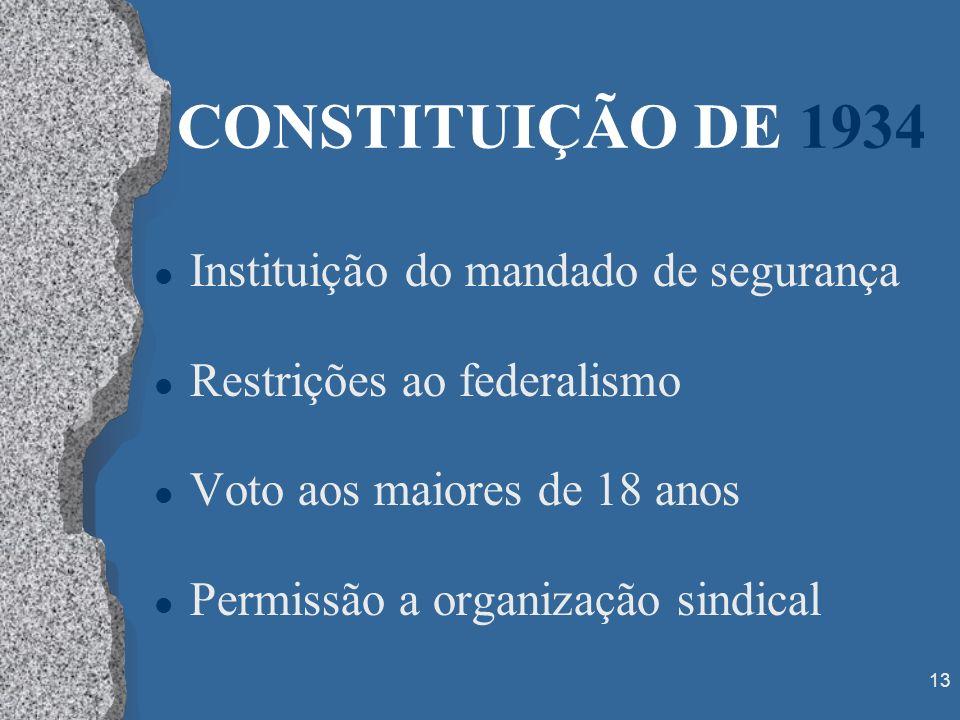 CONSTITUIÇÃO DE 1934 Instituição do mandado de segurança