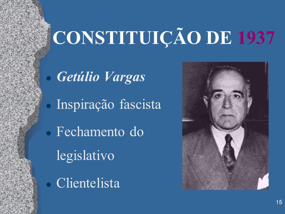 CONSTITUIÇÃO DE 1937 Getúlio Vargas Inspiração fascista