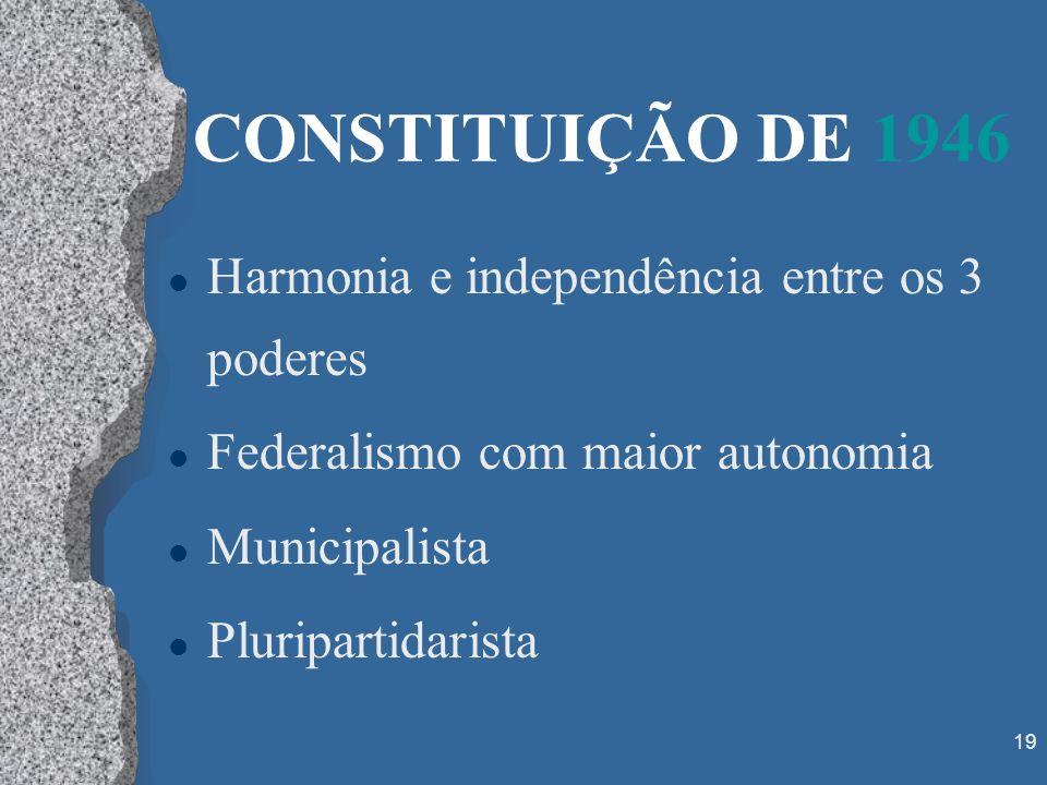 CONSTITUIÇÃO DE 1946 Harmonia e independência entre os 3 poderes