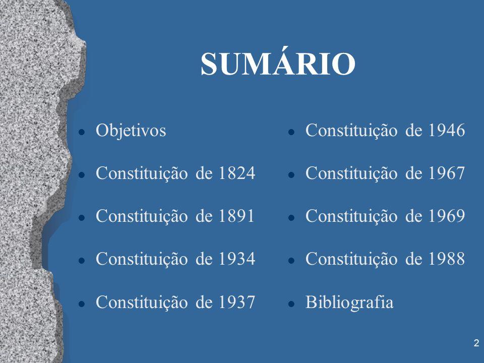 SUMÁRIO Objetivos Constituição de 1824 Constituição de 1891