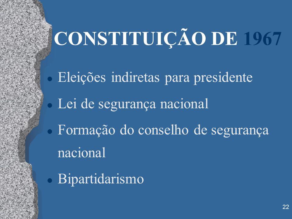 CONSTITUIÇÃO DE 1967 Eleições indiretas para presidente
