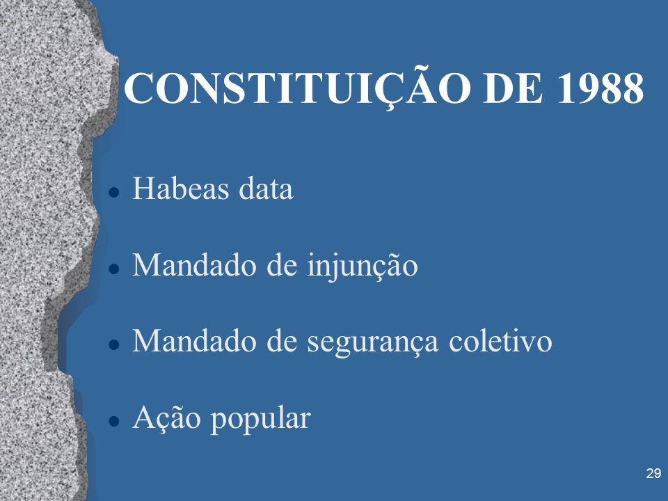 CONSTITUIÇÃO DE 1988 Habeas data Mandado de injunção