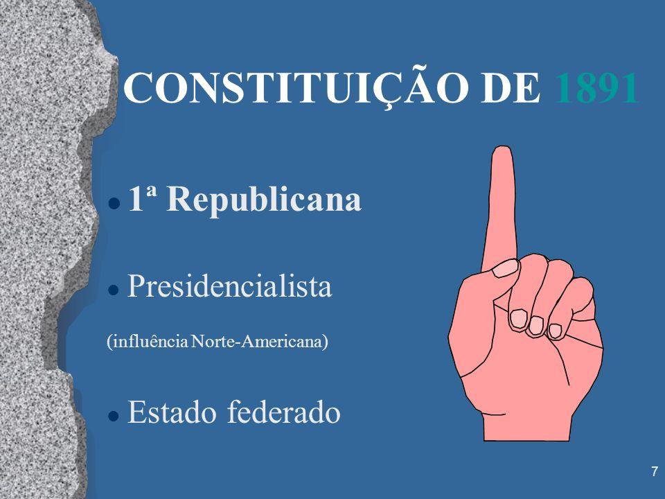 CONSTITUIÇÃO DE 1891 1ª Republicana