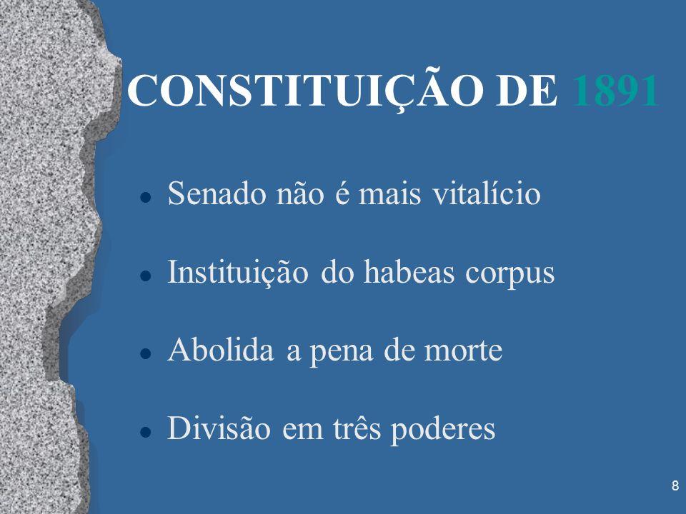 CONSTITUIÇÃO DE 1891 Senado não é mais vitalício