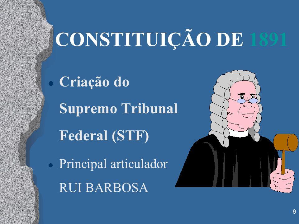 CONSTITUIÇÃO DE 1891 Criação do Supremo Tribunal Federal (STF)