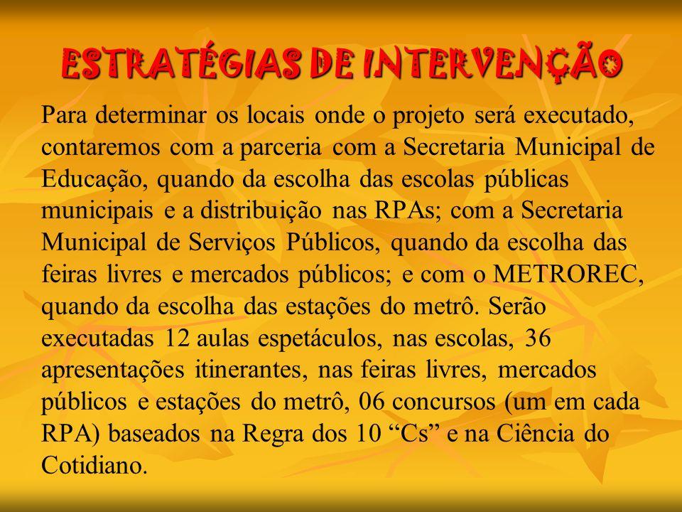 ESTRATÉGIAS DE INTERVENÇÃO