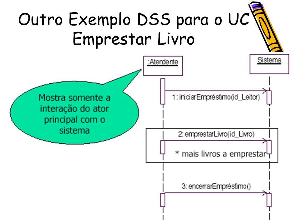 Outro Exemplo DSS para o UC Emprestar Livro