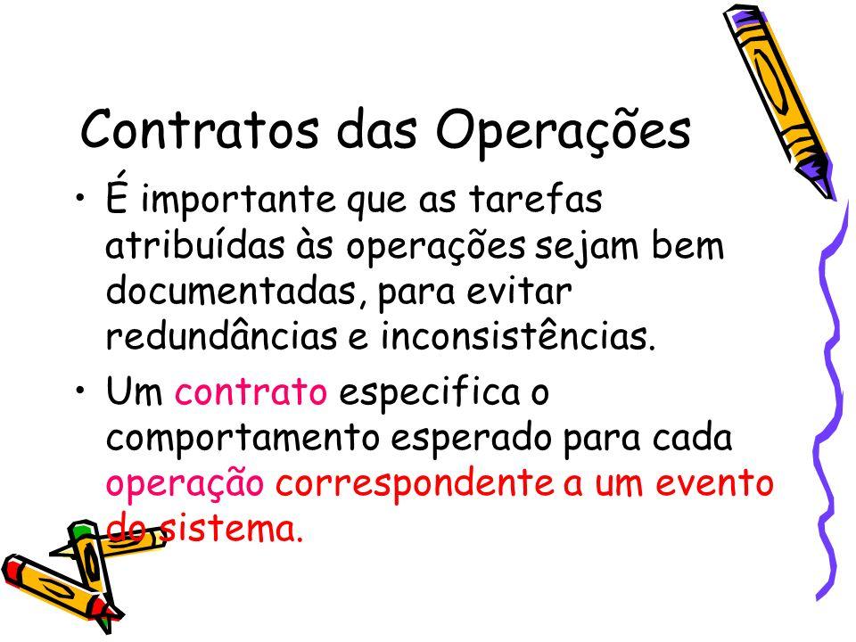 Contratos das Operações