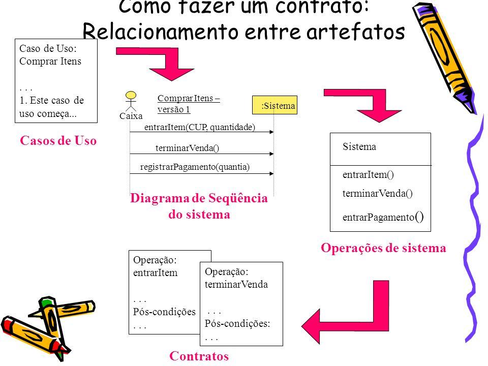 Como fazer um contrato: Relacionamento entre artefatos