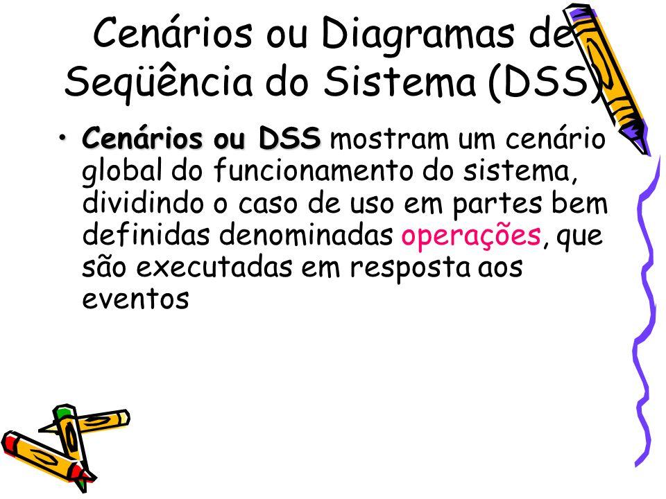 Cenários ou Diagramas de Seqüência do Sistema (DSS)