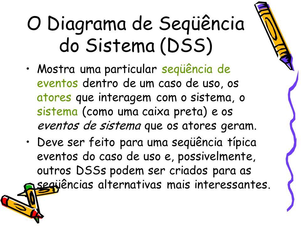 O Diagrama de Seqüência do Sistema (DSS)
