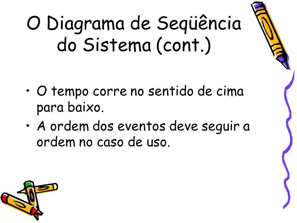 O Diagrama de Seqüência do Sistema (cont.)