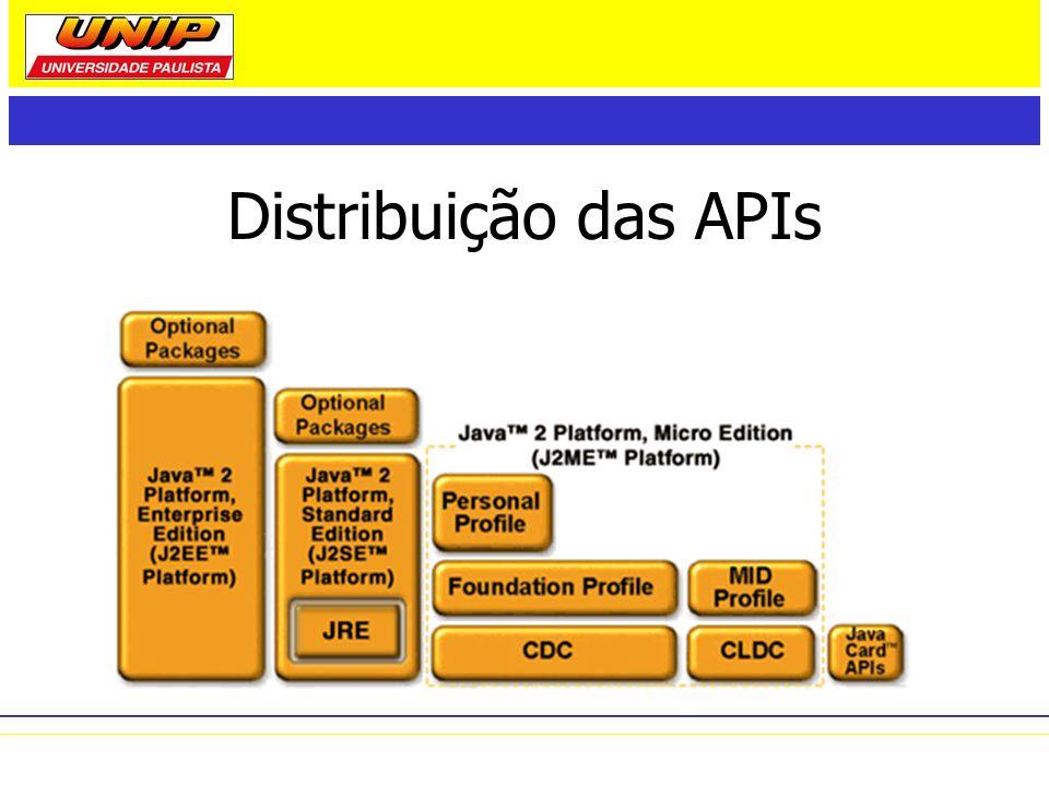 Distribuição das APIs