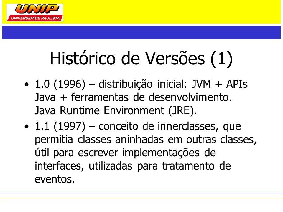 Histórico de Versões (1)