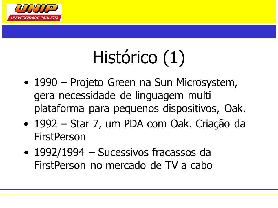 Histórico (1)1990 – Projeto Green na Sun Microsystem, gera necessidade de linguagem multi plataforma para pequenos dispositivos, Oak.