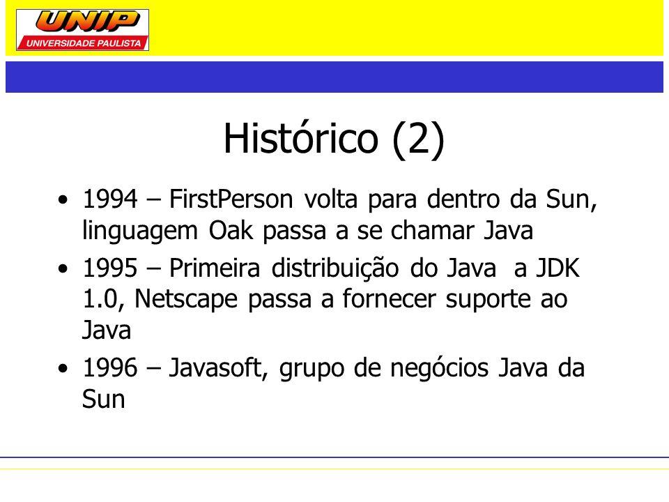Histórico (2) 1994 – FirstPerson volta para dentro da Sun, linguagem Oak passa a se chamar Java.