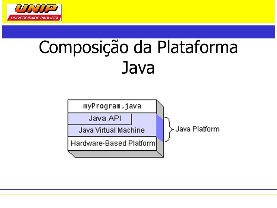 Composição da Plataforma Java