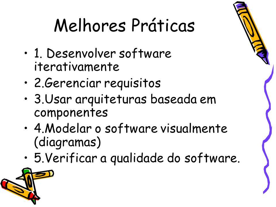 Melhores Práticas 1. Desenvolver software iterativamente
