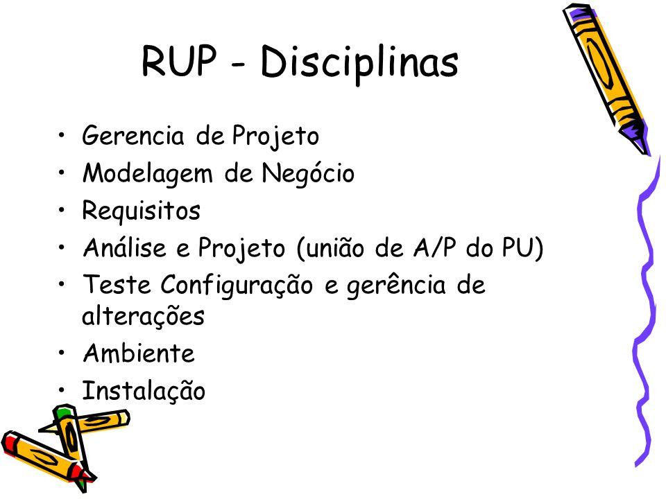 RUP - Disciplinas Gerencia de Projeto Modelagem de Negócio Requisitos