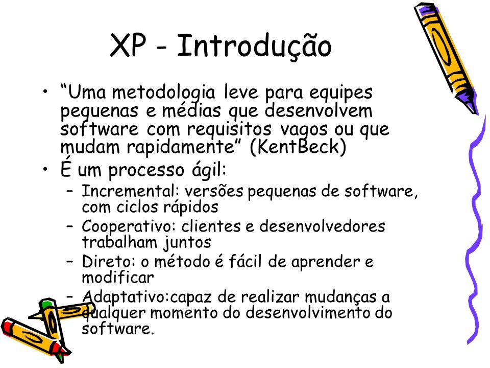 XP - Introdução