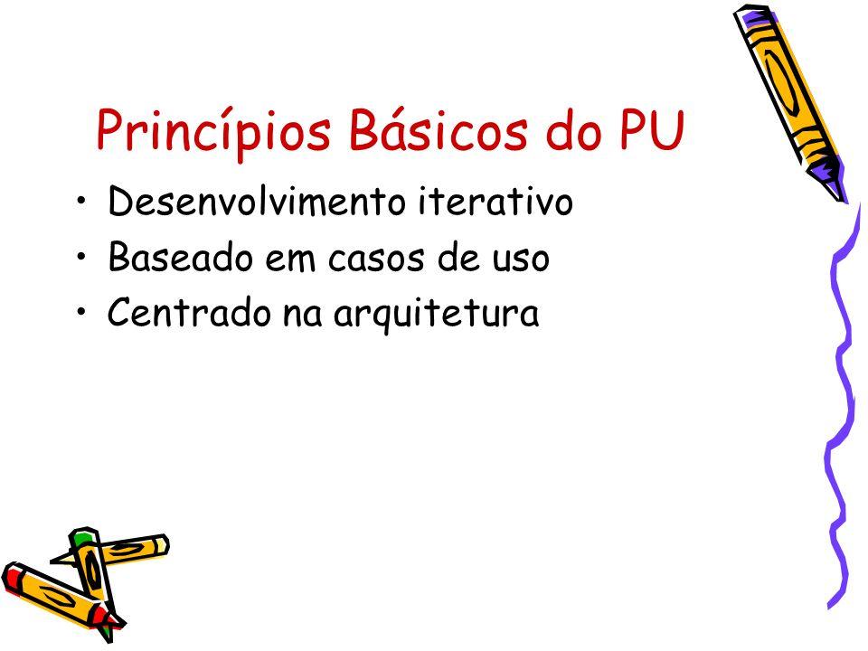 Princípios Básicos do PU