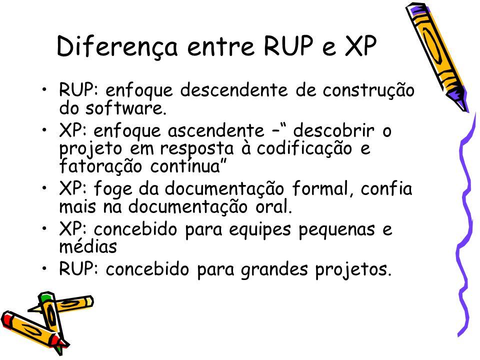 Diferença entre RUP e XP
