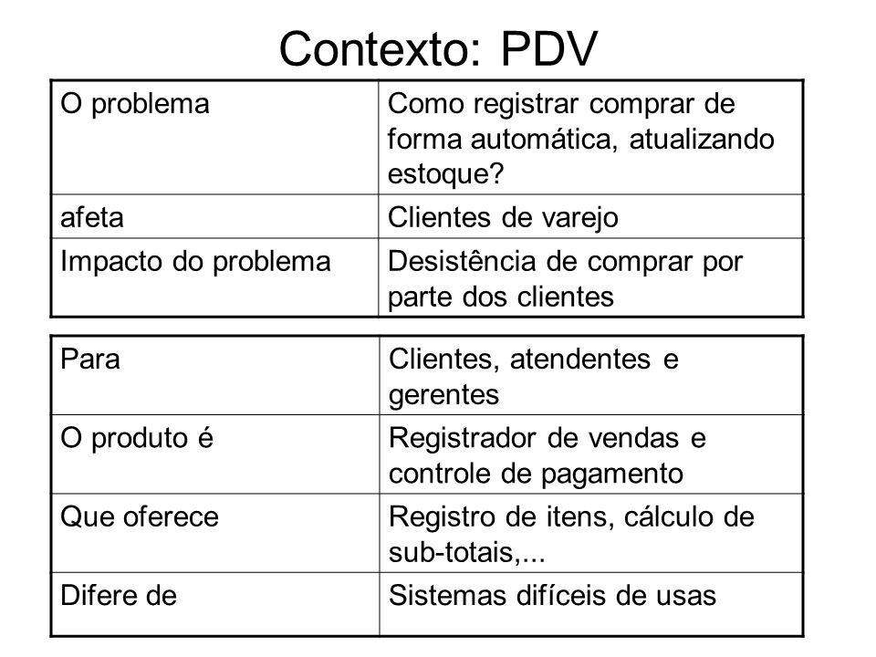 Contexto: PDV O problema