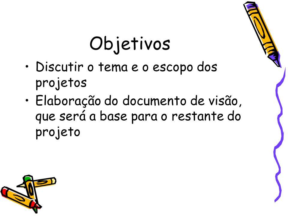 Objetivos Discutir o tema e o escopo dos projetos