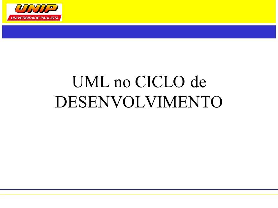 UML no CICLO de DESENVOLVIMENTO